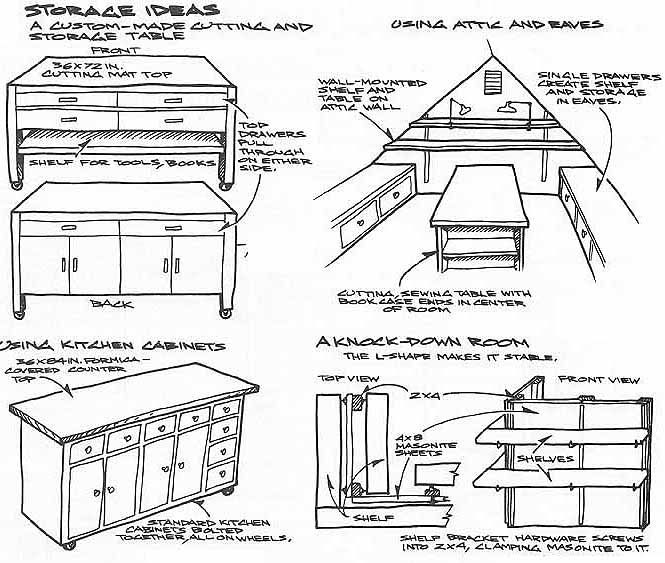 How To Design A Sewing Room Ideas On Cutting Tables And