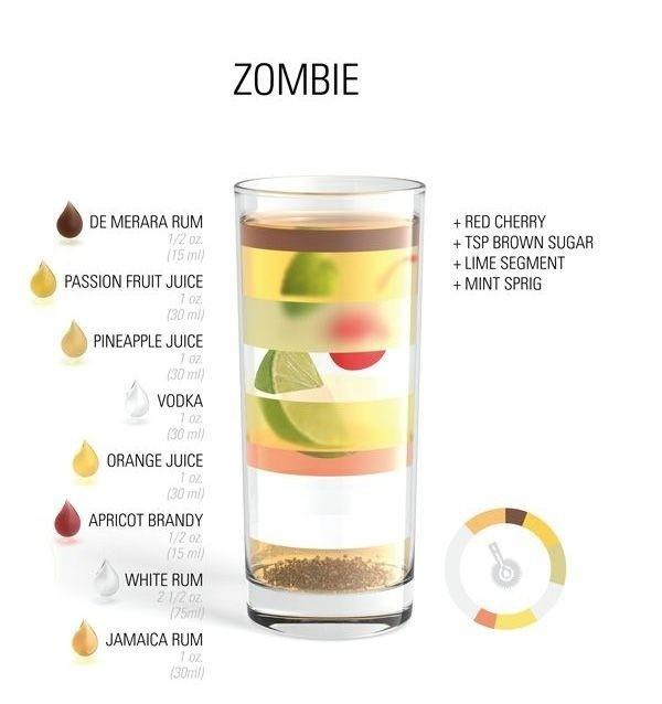 Best Zombie Drink Recipe