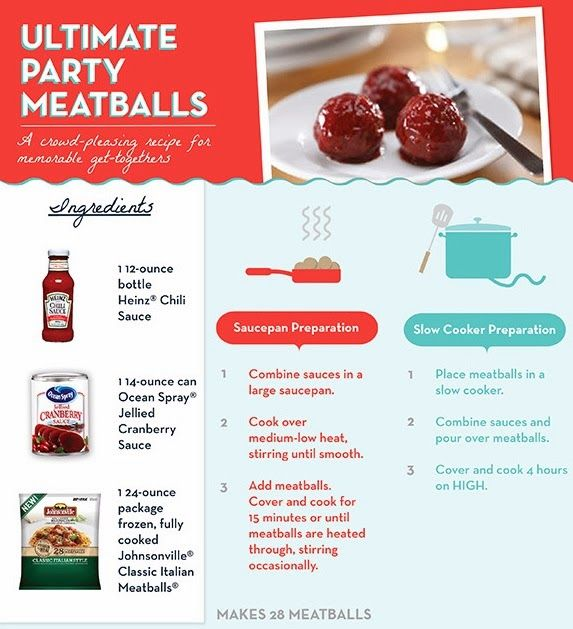 The Traveling Sisterhood : Ultimate Party Meatballs: SUCH a ...