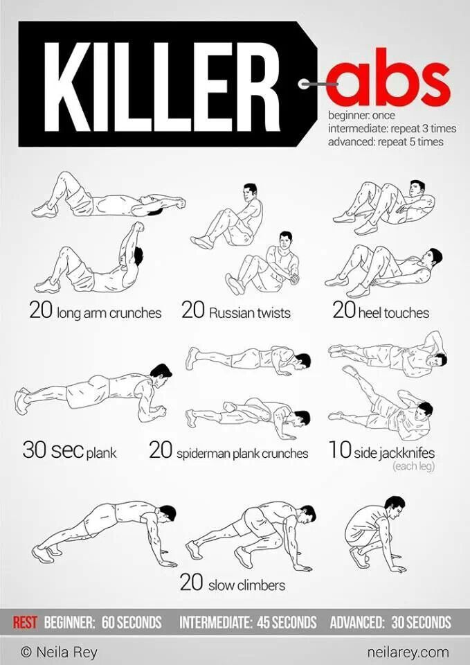 Abs and arm day and a little boxer workout mondays wednesday and