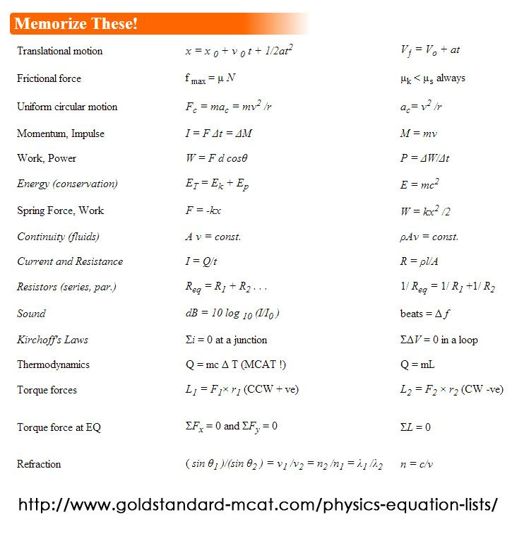 ... - Physics Formulas ... Basic Physics Formula Sheet High School