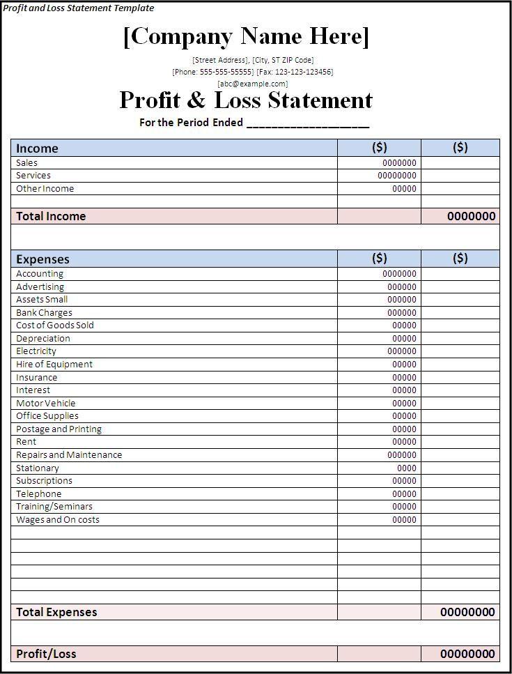 Profit Loss Statement Template Novaondafm