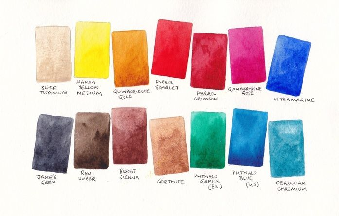 beginner palette watercolor pinterest