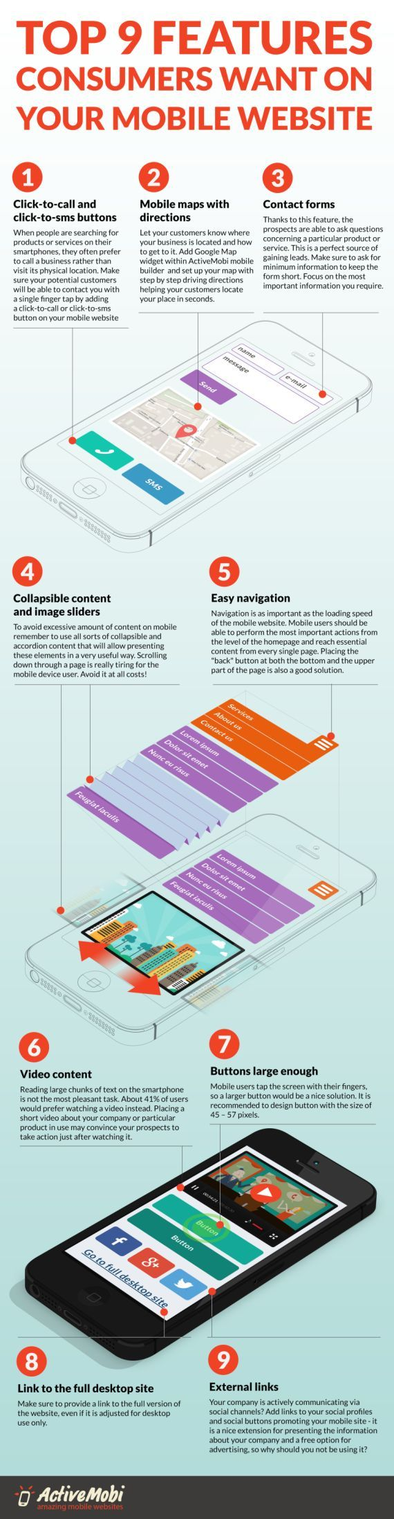 9 Mobile Website Essentials infographic
