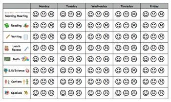 Behavior+Chart+Faces behavior charts