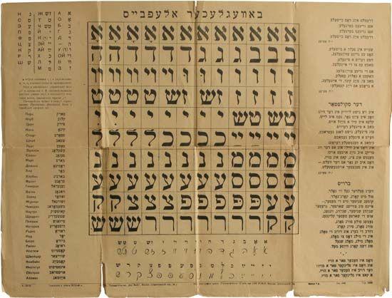 yiddish alphabet once upon a shtetl pinterest