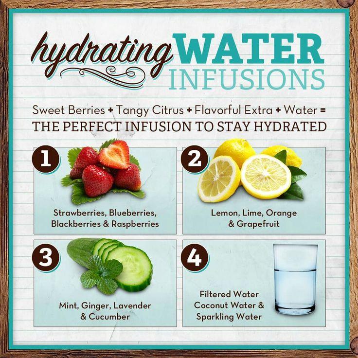 Summer hydration | Health & Fitness