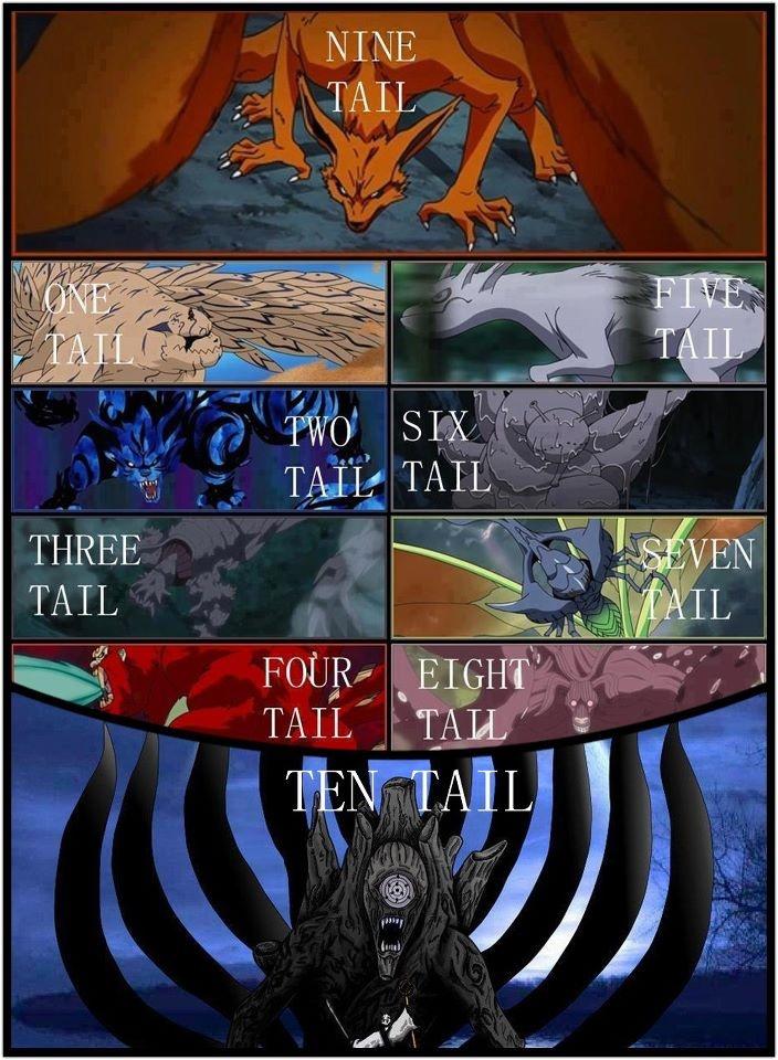 tailed beasts shippuden Naruto