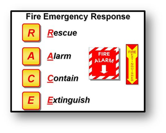 RACE Method for Fire Response - Total Burn Care