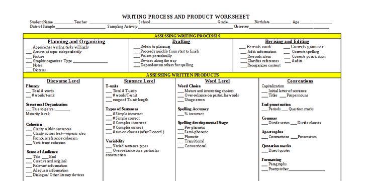 Category: Handwriting Analysis