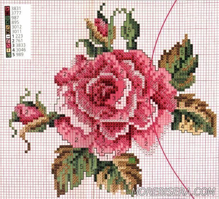 Вышивка бисером. тюльпаны. схемы