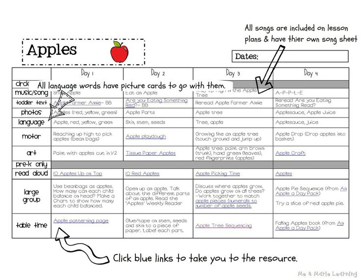 "Search Results for ""Free Pre K Lesson Plan Template"" – Calendar ..."