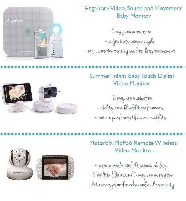 Ikea Dombas Wardrobe Closet ~ Video Baby Monitor Reviews • The Wise Baby