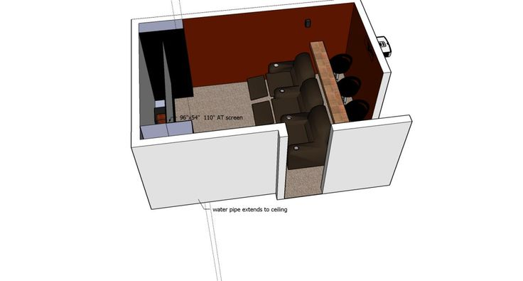 Pin by morgan mcgrath on home theater pinterest for Home theater room size