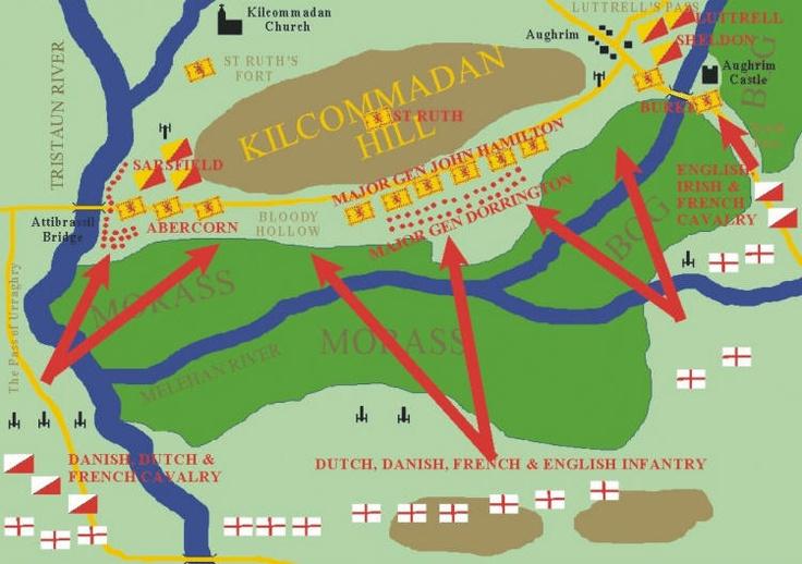 battle of the boyne map