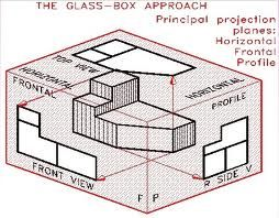 orthographic projection principles - Buscar con GoogleOrthographic Drawing Worksheet