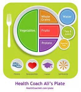 Health Coach Ali39;s Plate  Healthy Revenge  Pinterest