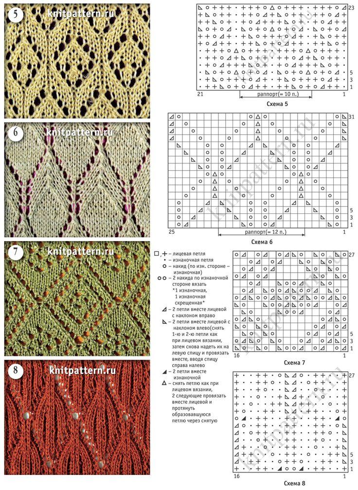 Простой рисунок для вязания спицами схемы и описание