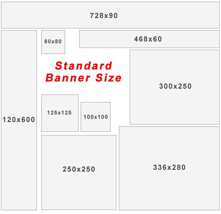 standard banner sizes blogging for business pinterest