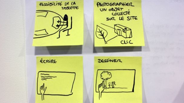 Pin by L'École de design on Interaction Design | Pinterest