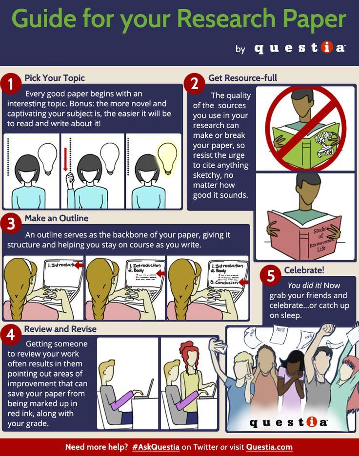 Paper Machine Guides