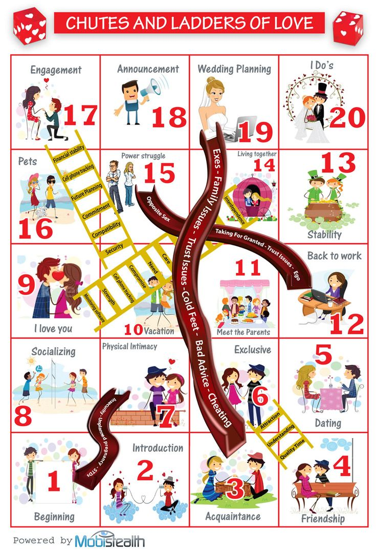 Chutes And Ladders Game Board Printable Chutes and ladders of love ...