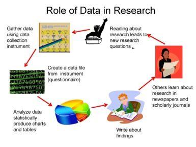 descriptive survey method of research