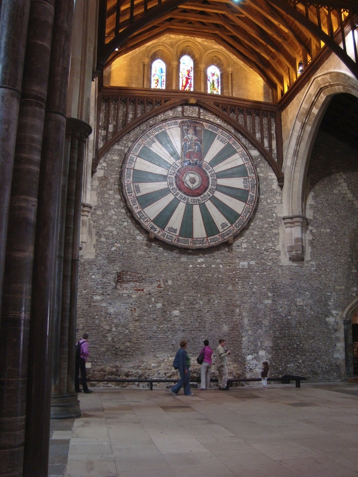 King Arthurs Round Table Winchester Travel The Northern Islands O