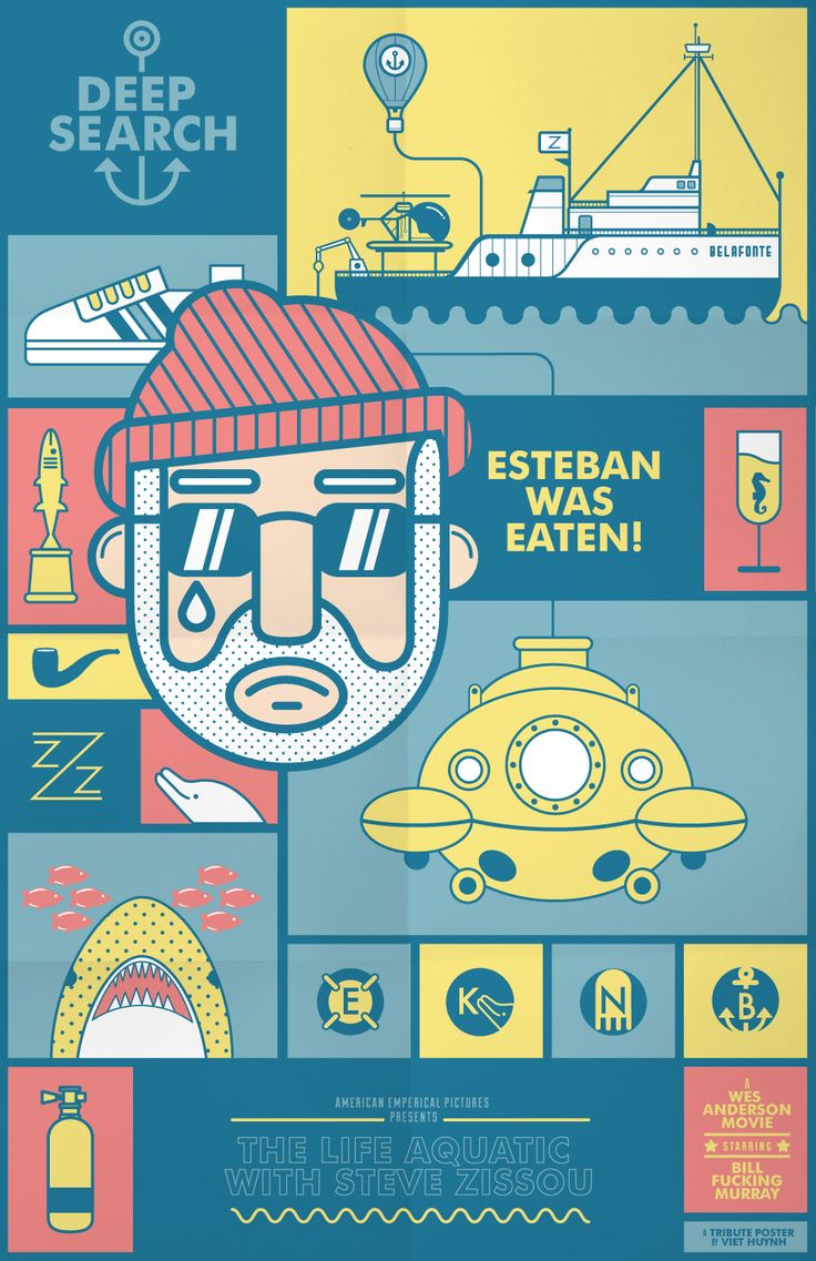the life aquatic movie poster wes anderson stuff