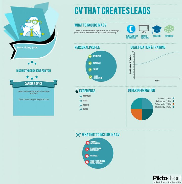 what to include in a cv infographic get a