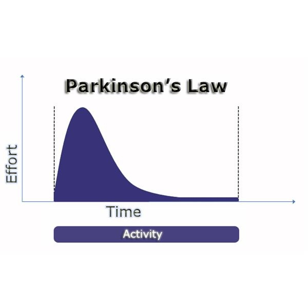 parkinsons law Work expands to fill the time available for its completion if you're into productivity, you'll know this as parkinson's law – an interesting statement made famous by cyril northcote parkinson, a british historian and author.