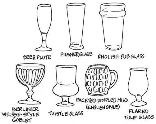 Beer glass chart chart for beer glasses