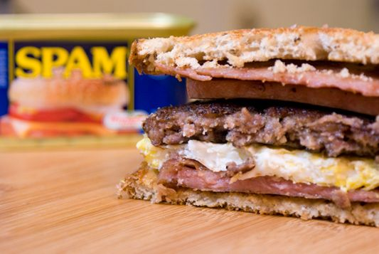 The Full Monty Python - Spam Egg Sausage and Spam Sandwich | Recipe