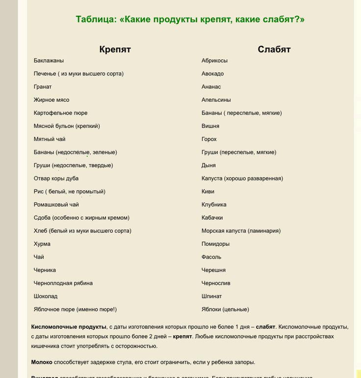 Рецепты супчика для 9 месячного ребенка