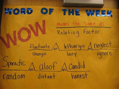 W.O.W. (word of the week bridge map)