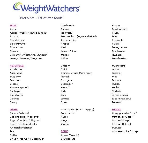 media bear food list.