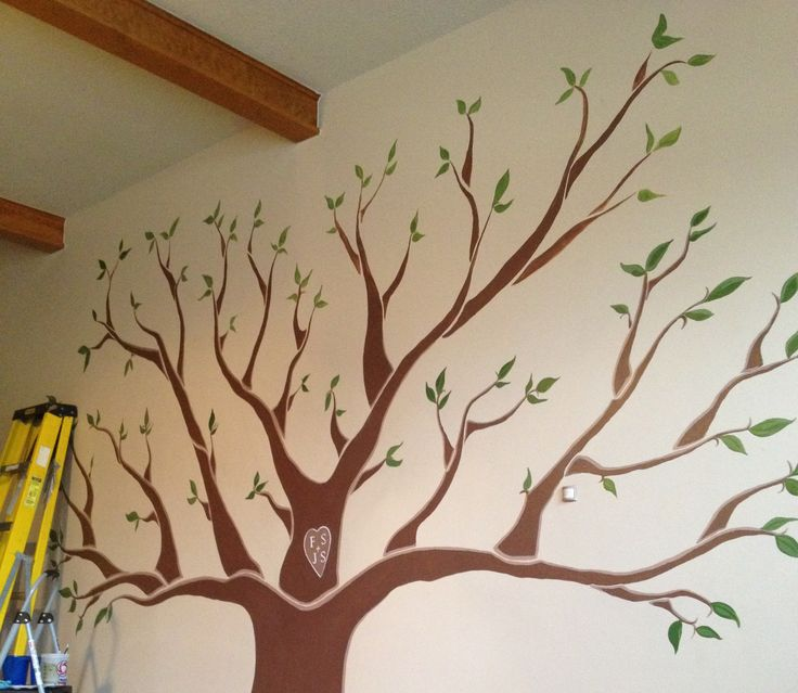 family tree wall mural stairway ideas pinterest family tree wall mural template www imgarcade com