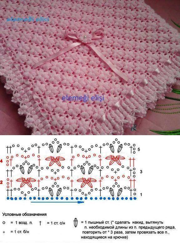 Узоры вязания спицами для одеял