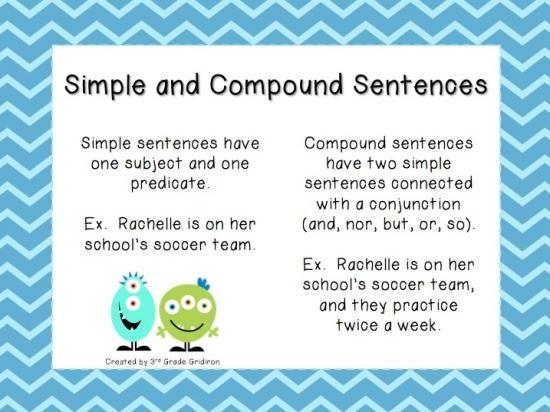 Complex sentences worksheet 3rd grade