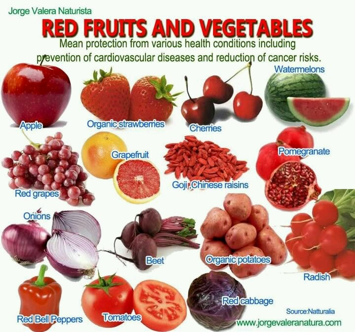 Red fruit and vegetables | Wellness | Pinterest Red Fruits And Vegetables List