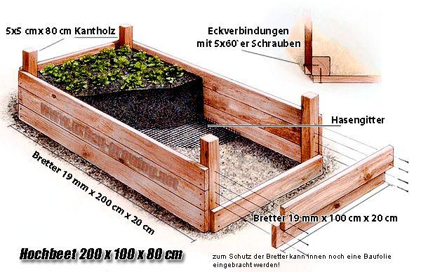 hochbeet bauplan absolut machbar my future garden pinterest. Black Bedroom Furniture Sets. Home Design Ideas
