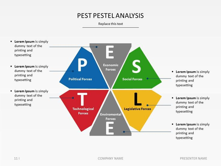 pest analysis of tour operators Swot analysis and pest analysis (notes to accompany templates) the swot analysis is an extremely useful tool for understanding and reviewing the company's.