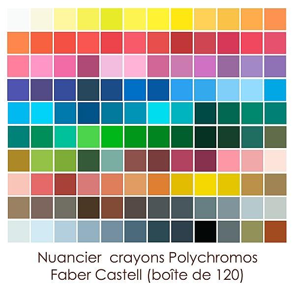 Affordable nuancier couleur peinture with renaulac for Nuancier renaulac en ligne