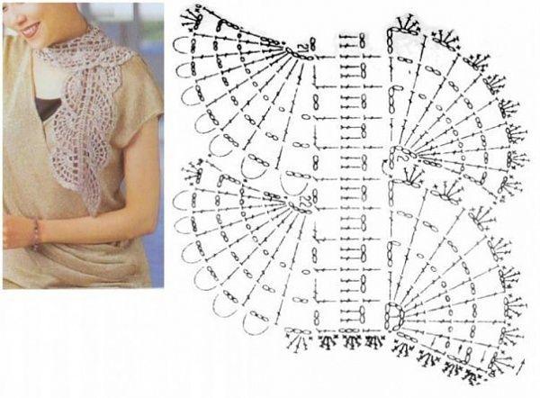 Scarf with shells diagram. crochet Pinterest