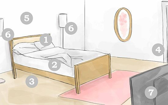 avoid a mirror that faces your bed or a mirrored set of closet doors