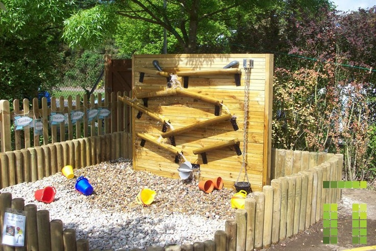 Outdoor Play Areas Water Wall