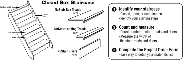NuStair Non Slip Stair Covers Closed Box Staircase