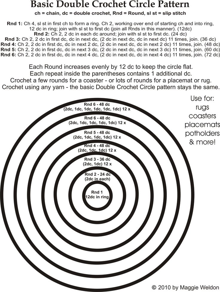 Basic double crochet Circle Chart. rugs, place mats, coasters.....