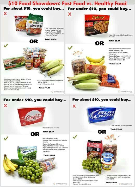 Fast food vs healthy food motivate pinterest for Lean cuisine vs fast food