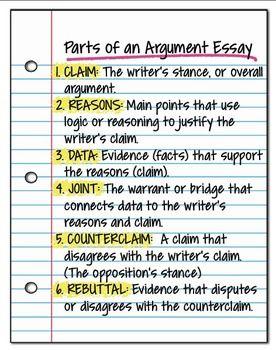 parts of an essay 4th grade